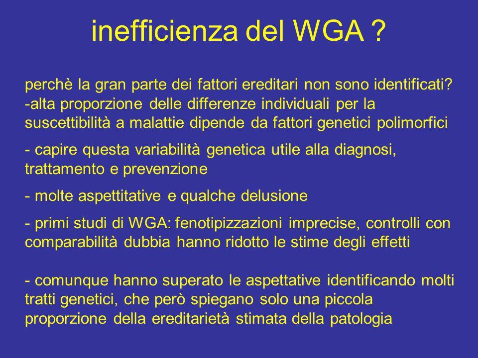 inefficienza del WGA ? perchè la gran parte dei fattori ereditari non sono identificati? -alta proporzione delle differenze individuali per la suscett