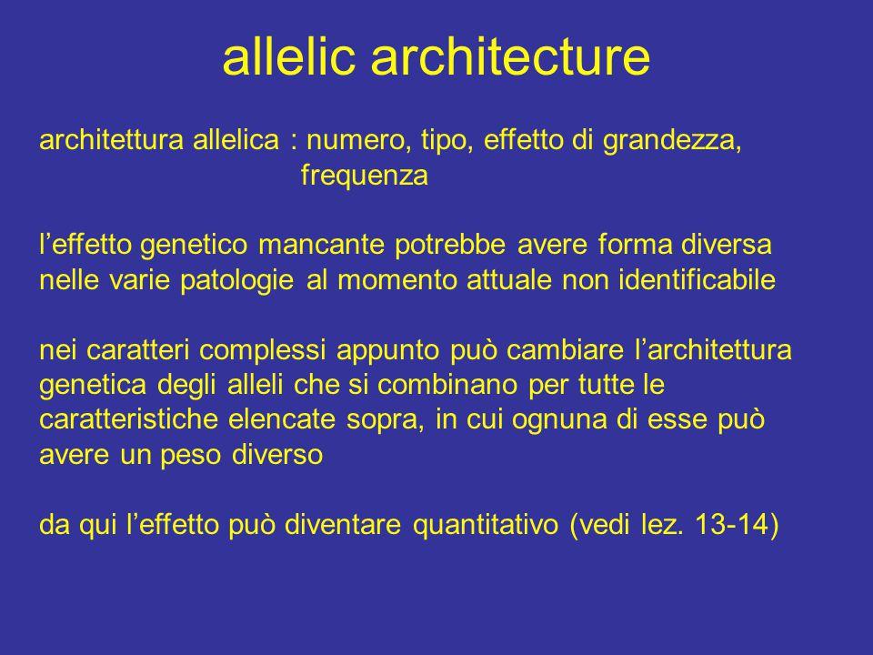 allelic architecture architettura allelica : numero, tipo, effetto di grandezza, frequenza l'effetto genetico mancante potrebbe avere forma diversa ne
