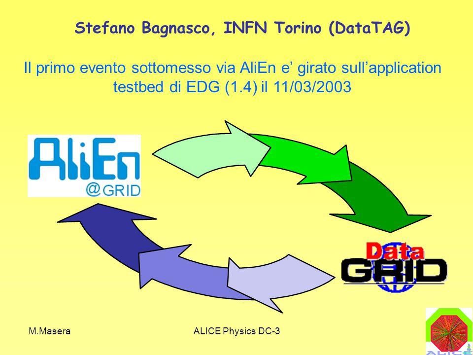 M.MaseraALICE Physics DC-3 Stefano Bagnasco, INFN Torino (DataTAG) Il primo evento sottomesso via AliEn e' girato sull'application testbed di EDG (1.4) il 11/03/2003