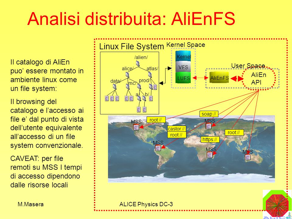 M.MaseraALICE Physics DC-3 Analisi distribuita: AliEnFS MSS VFS Kernel LUFS Kernel Space AliEnFS AliEn API User Space castor:// soap:// root:// https:// /alien/ alice/atlas/ data/ prod/ mc/ a/b/ Linux File System MSS Il catalogo di AliEn puo' essere montato in ambiente linux come un file system: Il browsing del catalogo e l'accesso ai file e' dal punto di vista dell'utente equivalente all'accesso di un file system convenzionale.