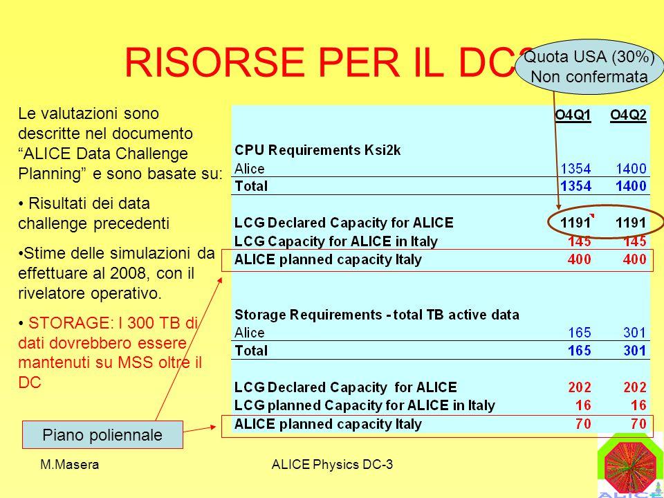 M.MaseraALICE Physics DC-3 RISORSE PER IL DC3 Le valutazioni sono descritte nel documento ALICE Data Challenge Planning e sono basate su: Risultati dei data challenge precedenti Stime delle simulazioni da effettuare al 2008, con il rivelatore operativo.