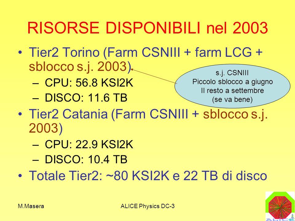 M.MaseraALICE Physics DC-3 RISORSE DISPONIBILI nel 2003 Tier2 Torino (Farm CSNIII + farm LCG + sblocco s.j.