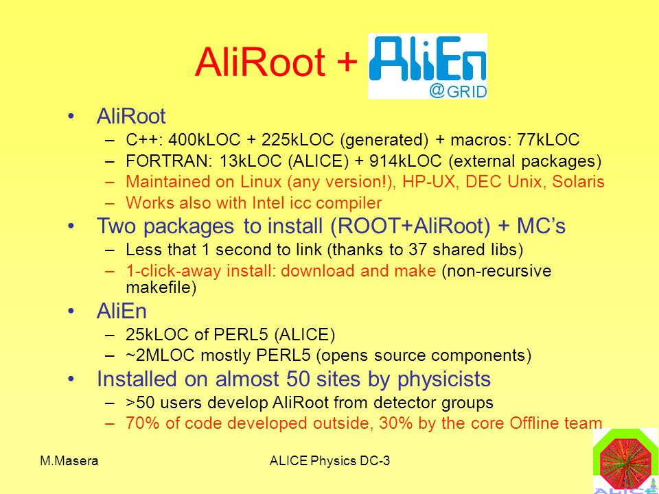 M.MaseraALICE Physics DC-3 AliRoot + AliEn AliRoot –C++: 400kLOC + 225kLOC (generated) + macros: 77kLOC –FORTRAN: 13kLOC (ALICE) + 914kLOC (external packages) –Maintained on Linux (any version!), HP-UX, DEC Unix, Solaris –Works also with Intel icc compiler Two packages to install (ROOT+AliRoot) + MC's –Less that 1 second to link (thanks to 37 shared libs) –1-click-away install: download and make (non-recursive makefile) AliEn –25kLOC of PERL5 (ALICE) –~2MLOC mostly PERL5 (opens source components) Installed on almost 50 sites by physicists –>50 users develop AliRoot from detector groups –70% of code developed outside, 30% by the core Offline team