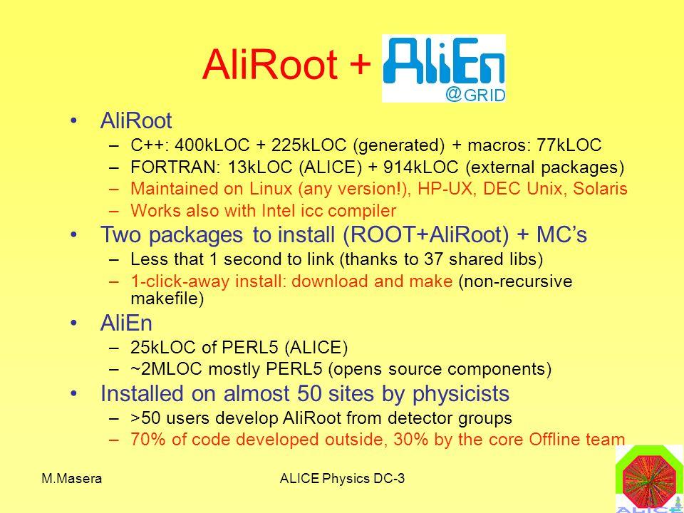 Che cosa c'e` di nuovo in AliRoot.