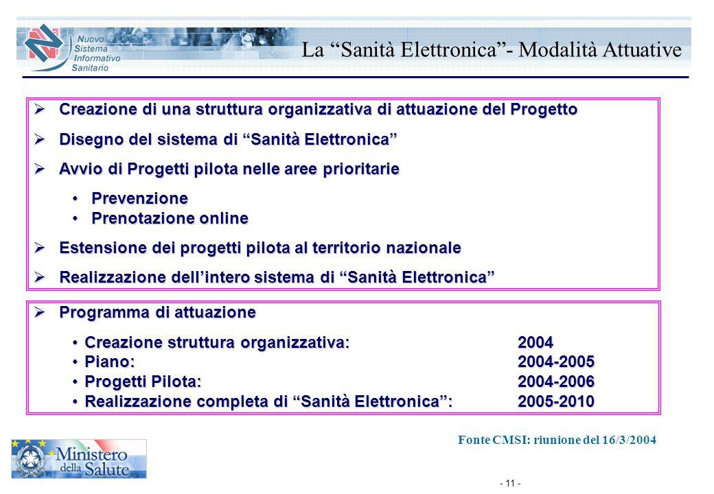 """- 11 -  Creazione di una struttura organizzativa di attuazione del Progetto  Disegno del sistema di """"Sanità Elettronica""""  Avvio di Progetti pilota"""
