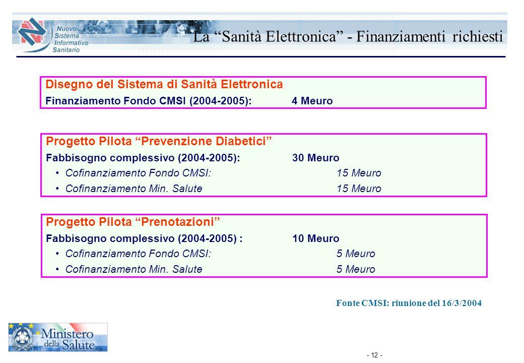 """- 12 - Disegno del Sistema di Sanità Elettronica Finanziamento Fondo CMSI (2004-2005):4 Meuro Progetto Pilota """"Prevenzione Diabetici"""" Fabbisogno compl"""