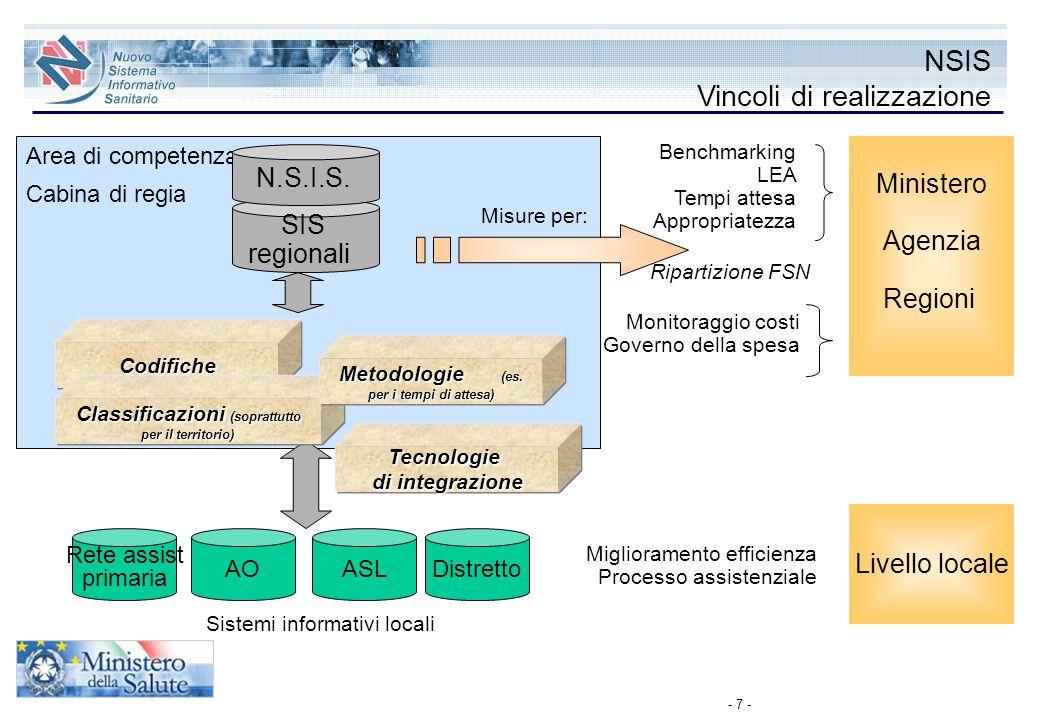 - 7 - Area di competenza Cabina di regia AO Livello locale Sistemi informativi locali Misure per: Ministero Agenzia Regioni Benchmarking LEA Tempi att