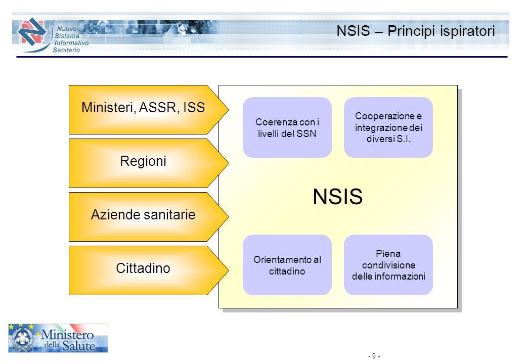 - 9 - NSIS NSIS – Principi ispiratori Ministeri, ASSR, ISS Regioni Aziende sanitarie Cittadino Coerenza con i livelli del SSN Piena condivisione delle