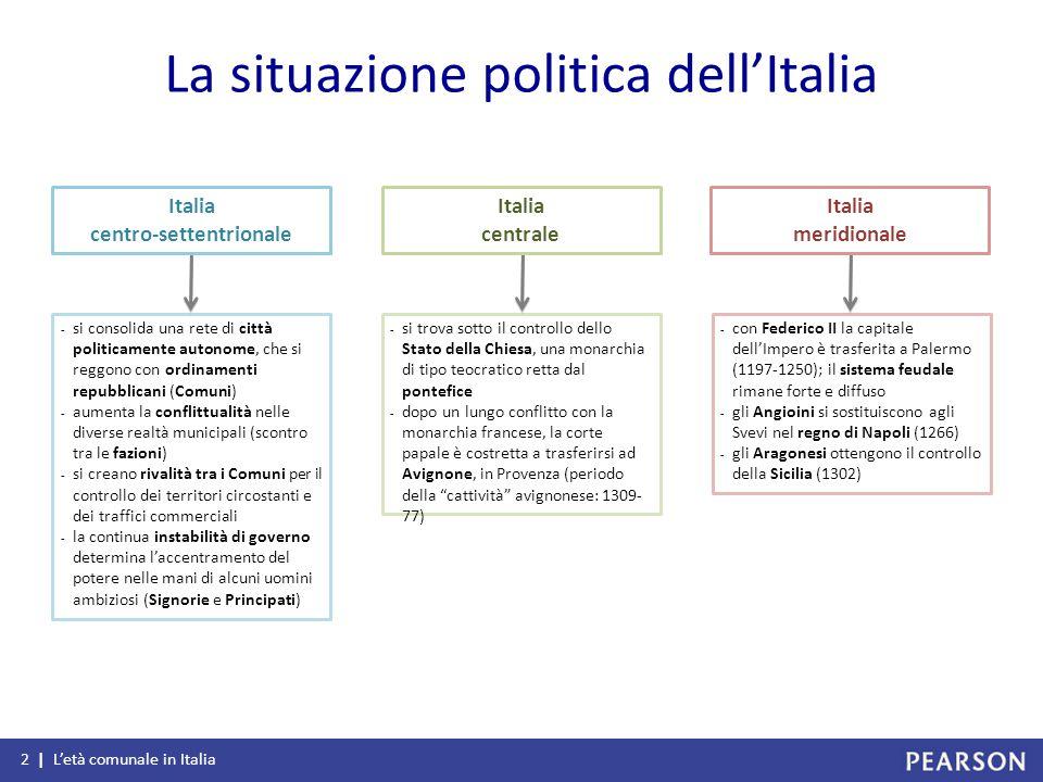 - si consolida una rete di città politicamente autonome, che si reggono con ordinamenti repubblicani (Comuni) - aumenta la conflittualità nelle divers