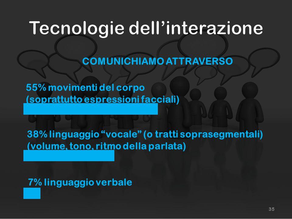 55% movimenti del corpo (soprattutto espressioni facciali) 38% linguaggio vocale (o tratti soprasegmentali) (volume, tono, ritmo della parlata) 7% linguaggio verbale COMUNICHIAMO ATTRAVERSO 35