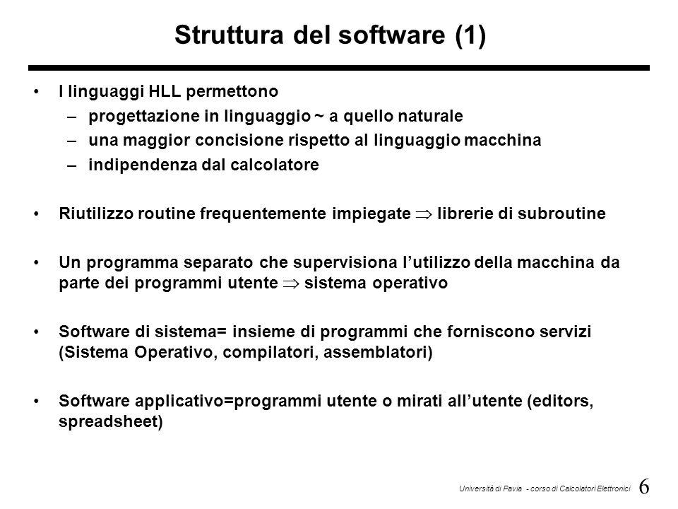 6 Università di Pavia - corso di Calcolatori Elettronici Struttura del software (1) I linguaggi HLL permettono –progettazione in linguaggio ~ a quello