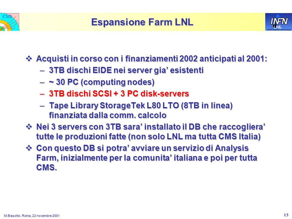 LNL CMS M.Biasotto, Roma, 22 novembre 2001 15 Espansione Farm LNL  Acquisti in corso con i finanziamenti 2002 anticipati al 2001: –3TB dischi EIDE nei server gia' esistenti –~ 30 PC (computing nodes) –3TB dischi SCSI + 3 PC disk-servers –Tape Library StorageTek L80 LTO (8TB in linea) finanziata dalla comm.