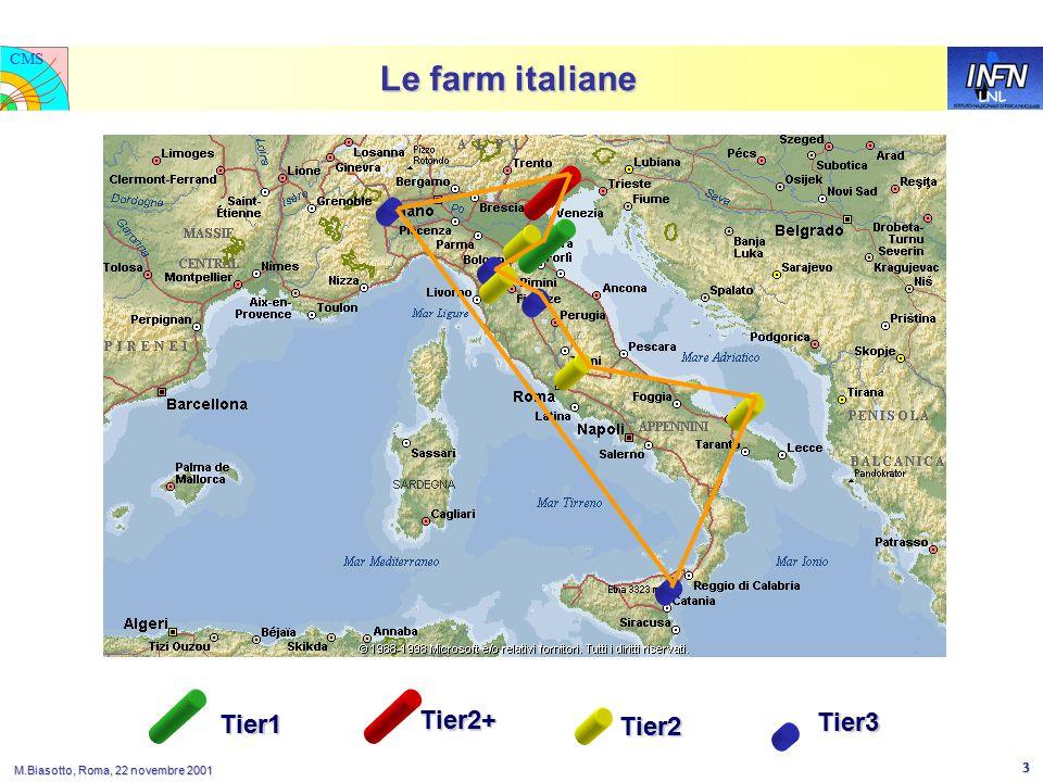 LNL CMS M.Biasotto, Roma, 22 novembre 2001 3 Le farm italiane Tier2+ Tier2 Tier3 Tier1