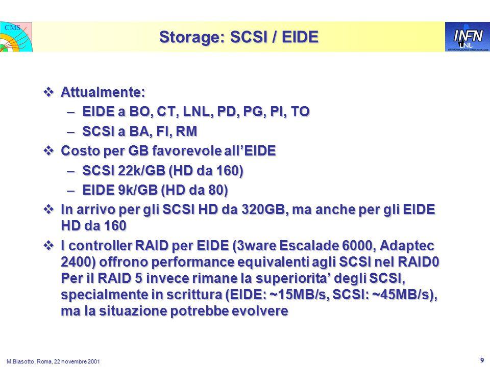 LNL CMS M.Biasotto, Roma, 22 novembre 2001 9 Storage: SCSI / EIDE  Attualmente: –EIDE a BO, CT, LNL, PD, PG, PI, TO –SCSI a BA, FI, RM  Costo per GB favorevole all'EIDE –SCSI 22k/GB (HD da 160) –EIDE 9k/GB (HD da 80)  In arrivo per gli SCSI HD da 320GB, ma anche per gli EIDE HD da 160  I controller RAID per EIDE (3ware Escalade 6000, Adaptec 2400) offrono performance equivalenti agli SCSI nel RAID0 Per il RAID 5 invece rimane la superiorita' degli SCSI, specialmente in scrittura (EIDE: ~15MB/s, SCSI: ~45MB/s), ma la situazione potrebbe evolvere