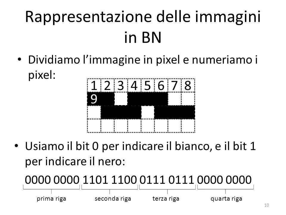 Rappresentazione delle immagini in BN 10 9 1234567 Dividiamo l'immagine in pixel e numeriamo i pixel: Usiamo il bit 0 per indicare il bianco, e il bit