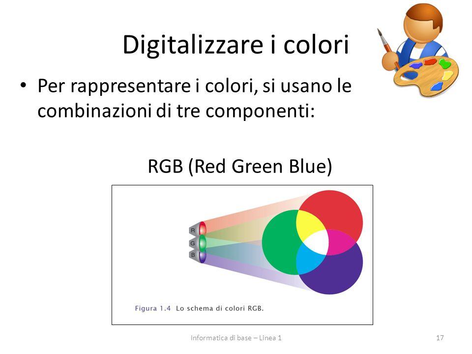 Digitalizzare i colori Per rappresentare i colori, si usano le combinazioni di tre componenti: RGB (Red Green Blue) 17Informatica di base – Linea 1