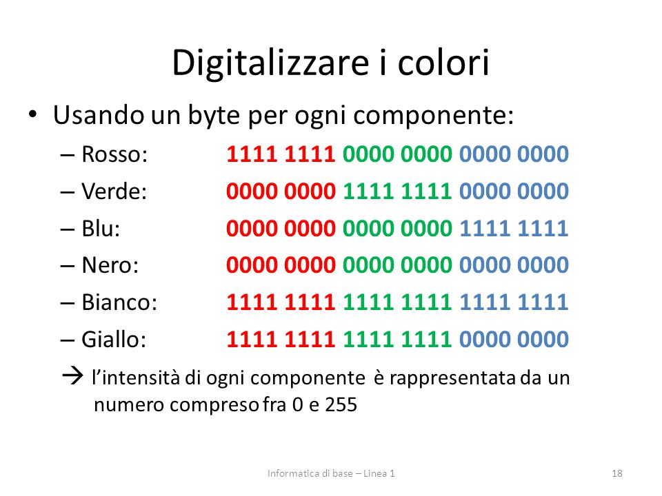 Digitalizzare i colori Usando un byte per ogni componente: – Rosso:1111 1111 0000 0000 0000 0000 – Verde:0000 0000 1111 1111 0000 0000 – Blu:0000 0000