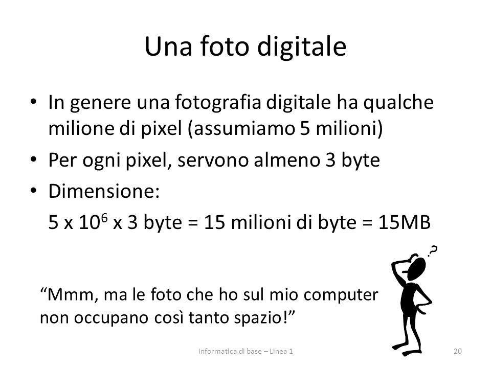 Una foto digitale In genere una fotografia digitale ha qualche milione di pixel (assumiamo 5 milioni) Per ogni pixel, servono almeno 3 byte Dimensione