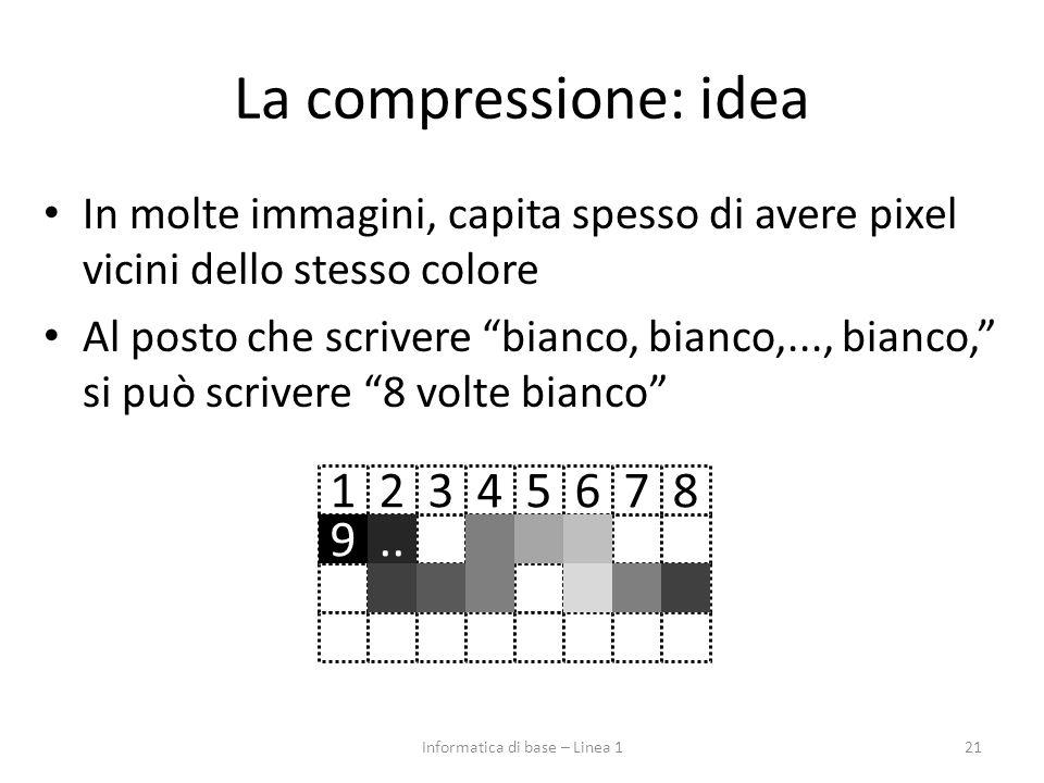 """La compressione: idea In molte immagini, capita spesso di avere pixel vicini dello stesso colore Al posto che scrivere """"bianco, bianco,..., bianco,"""" s"""