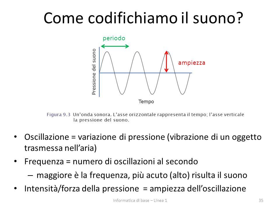 Come codifichiamo il suono? Oscillazione = variazione di pressione (vibrazione di un oggetto trasmessa nell'aria) Frequenza = numero di oscillazioni a