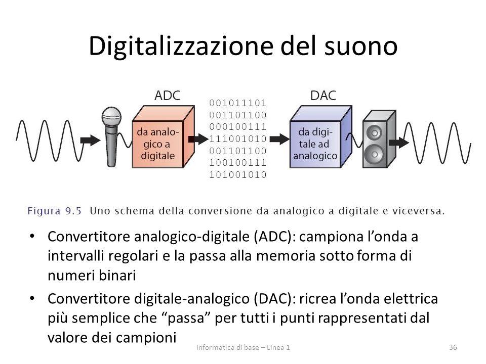 Digitalizzazione del suono Informatica di base – Linea 136 Convertitore analogico-digitale (ADC): campiona l'onda a intervalli regolari e la passa all