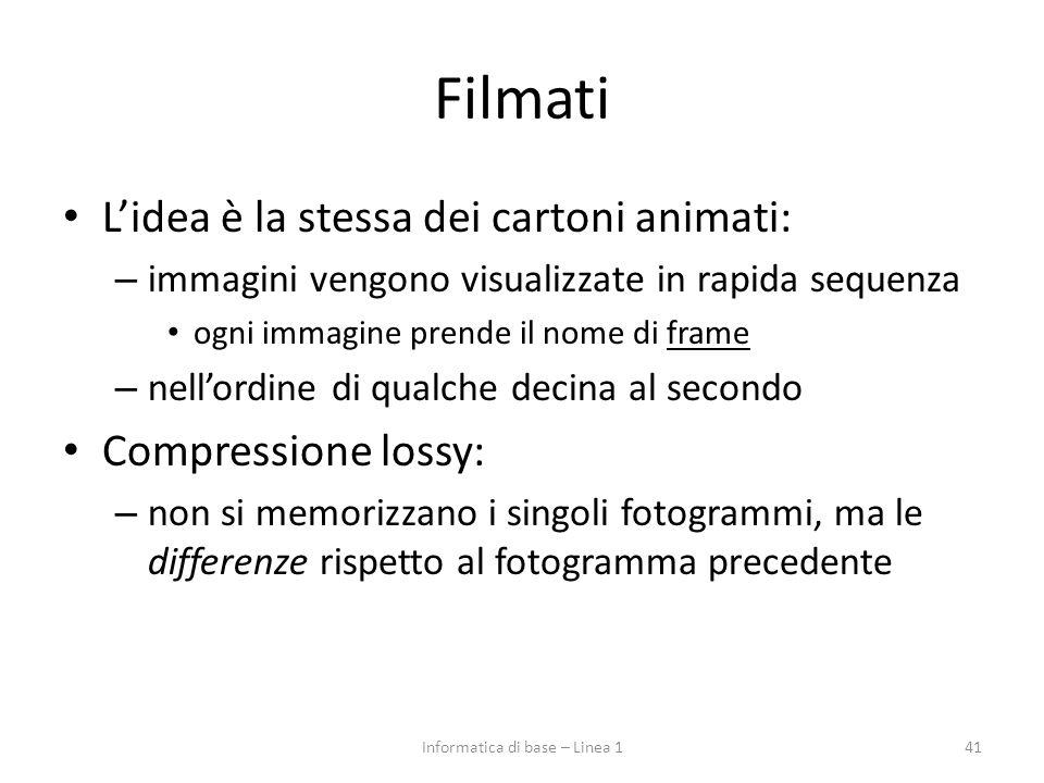 Filmati L'idea è la stessa dei cartoni animati: – immagini vengono visualizzate in rapida sequenza ogni immagine prende il nome di frame – nell'ordine