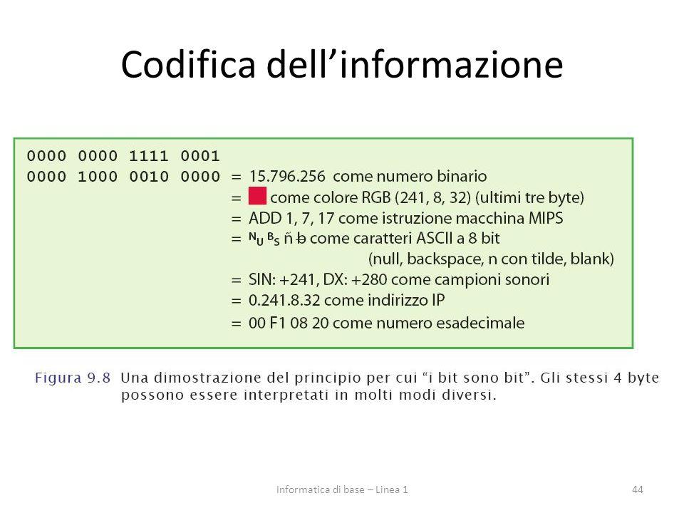Codifica dell'informazione 44Informatica di base – Linea 1