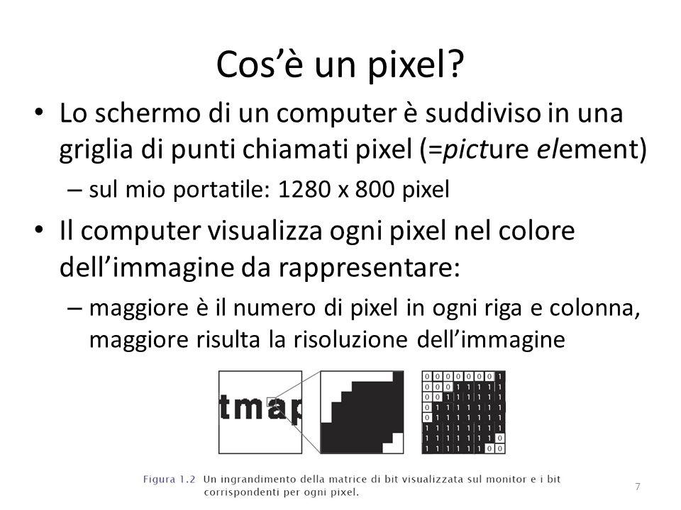 Cos'è un pixel? Lo schermo di un computer è suddiviso in una griglia di punti chiamati pixel (=picture element) – sul mio portatile: 1280 x 800 pixel