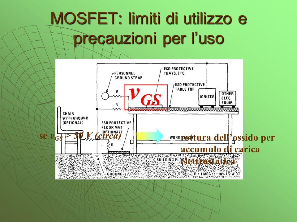MOSFET: limiti di utilizzo e precauzioni per l'uso se v GS > 50 V (circa) v GS rottura dell'ossido per accumulo di carica elettrostatica