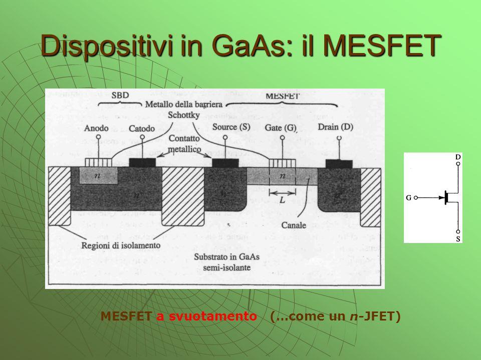 Dispositivi in GaAs: il MESFET MESFET a svuotamento (…come un n-JFET)