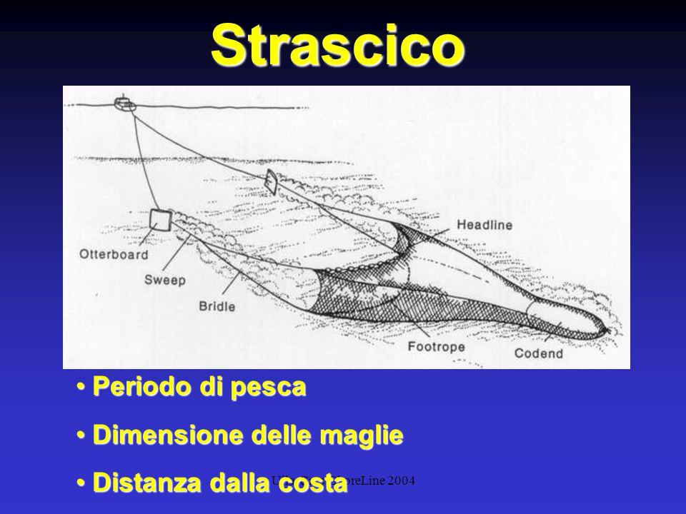 Uila-Cres-ShoreLine 2004Strascico Periodo di pesca Periodo di pesca Dimensione delle maglie Dimensione delle maglie Distanza dalla costa Distanza dalla costa