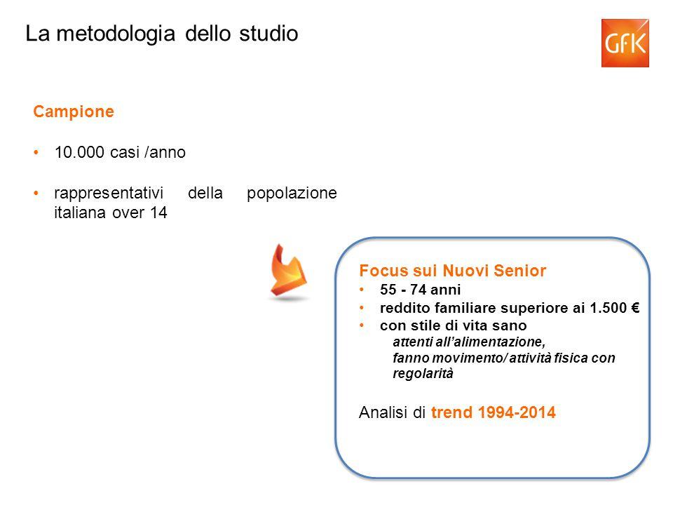 La metodologia dello studio Campione 10.000 casi /anno rappresentativi della popolazione italiana over 14 Focus sui Nuovi Senior 55 - 74 anni reddito