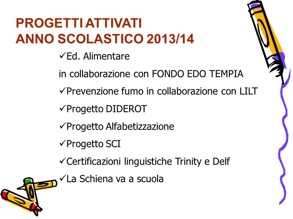 PROGETTI ATTIVATI ANNO SCOLASTICO 2013/14 Ed. Alimentare in collaborazione con FONDO EDO TEMPIA Prevenzione fumo in collaborazione con LILT Progetto D