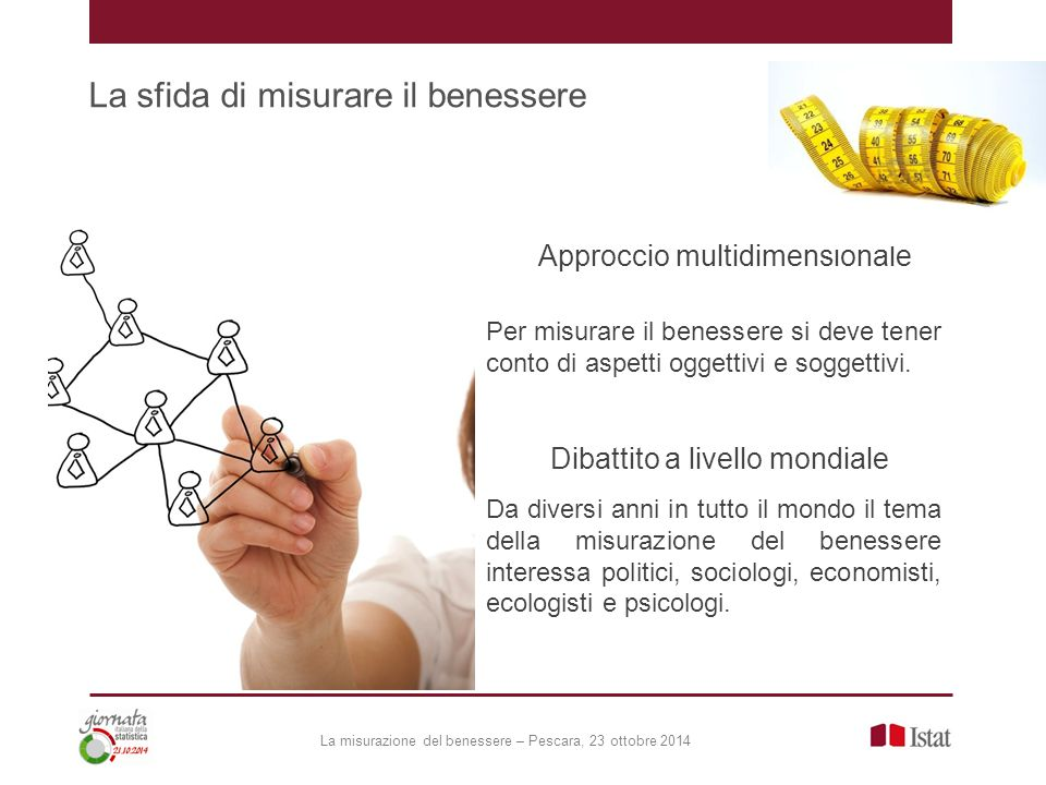 La sfida di misurare il benessere Approccio multidimensionale Per misurare il benessere si deve tener conto di aspetti oggettivi e soggettivi.