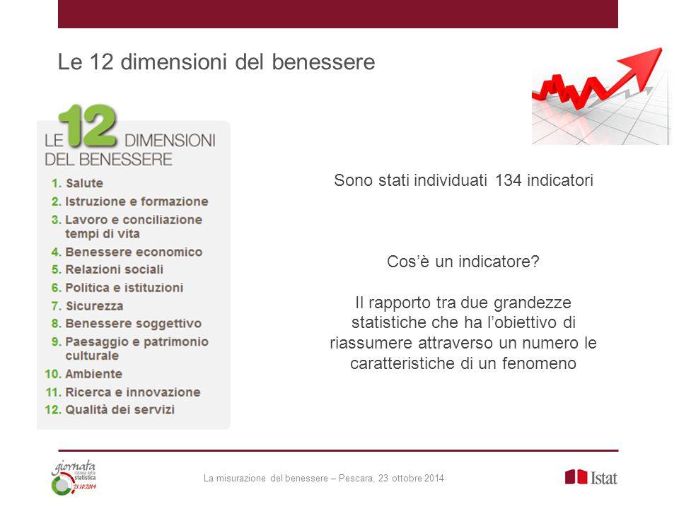 Le 12 dimensioni del benessere Sono stati individuati 134 indicatori Cos'è un indicatore.