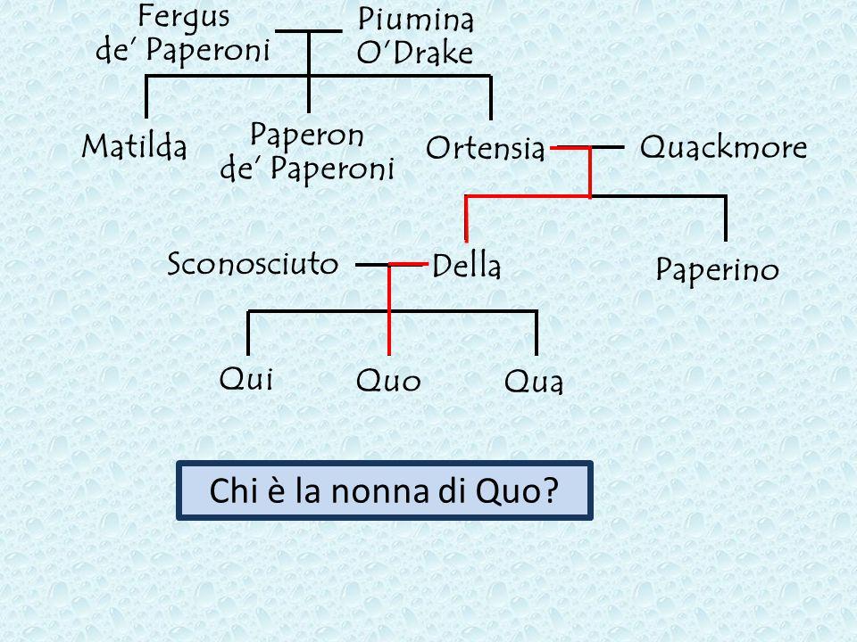 Paperon de' Paperoni Fergus de' Paperoni Piumina O'Drake Matilda Ortensia Quackmore Paperino Sconosciuto Qui Quo Qua Della Chi è la nonna di Quo?
