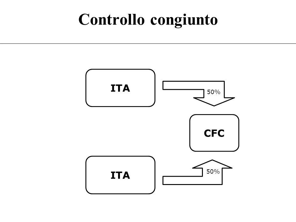 14 Vincolo contrattuale ITA CFC 20% Vincolo contrattuale