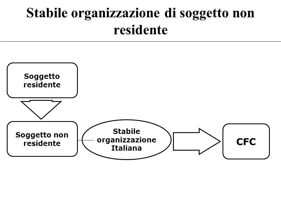 Società di persone italiana CFC Socio italiano Socio non residente Società di persone italiana 50%