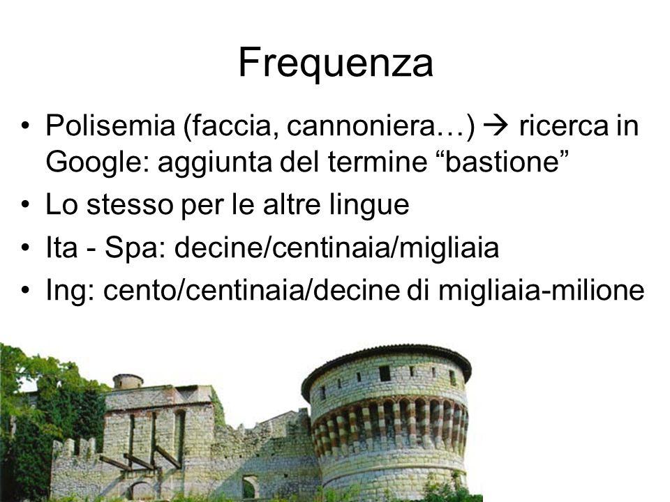 """Frequenza Polisemia (faccia, cannoniera…)  ricerca in Google: aggiunta del termine """"bastione"""" Lo stesso per le altre lingue Ita - Spa: decine/centina"""