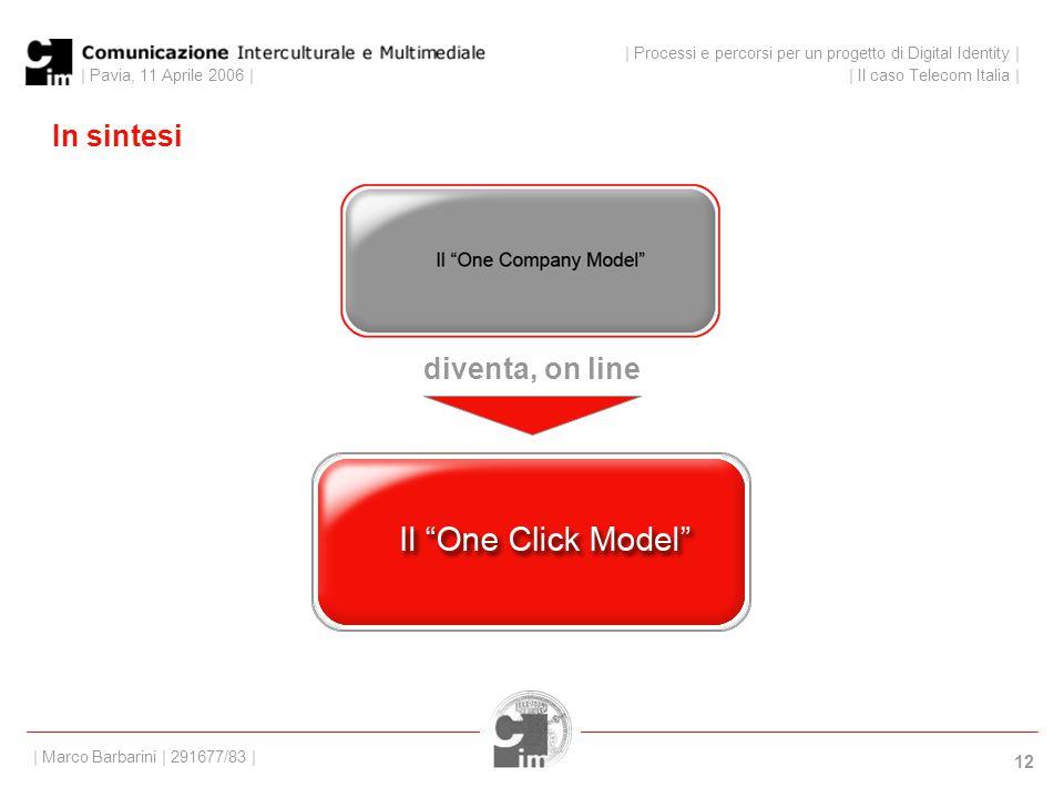 | Pavia, 11 Aprile 2006 | 12 In sintesi | Processi e percorsi per un progetto di Digital Identity | | Il caso Telecom Italia | | Marco Barbarini | 291677/83 | diventa, on line
