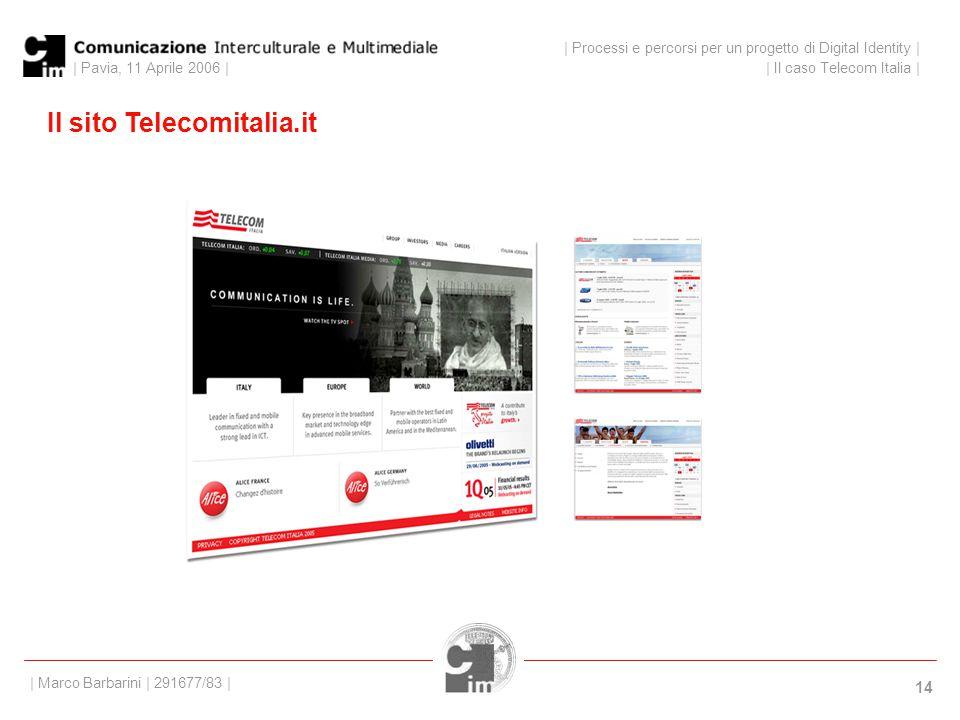 | Pavia, 11 Aprile 2006 | 14 Il sito Telecomitalia.it | Processi e percorsi per un progetto di Digital Identity | | Il caso Telecom Italia | | Marco Barbarini | 291677/83 |
