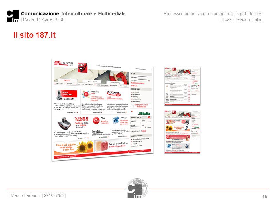 | Pavia, 11 Aprile 2006 | 15 Il sito 187.it | Processi e percorsi per un progetto di Digital Identity | | Il caso Telecom Italia | | Marco Barbarini | 291677/83 |