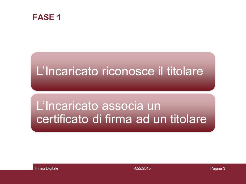 4/22/2015Firma DigitalePagina 3 FASE 1 L'Incaricato riconosce il titolare L'Incaricato associa un certificato di firma ad un titolare