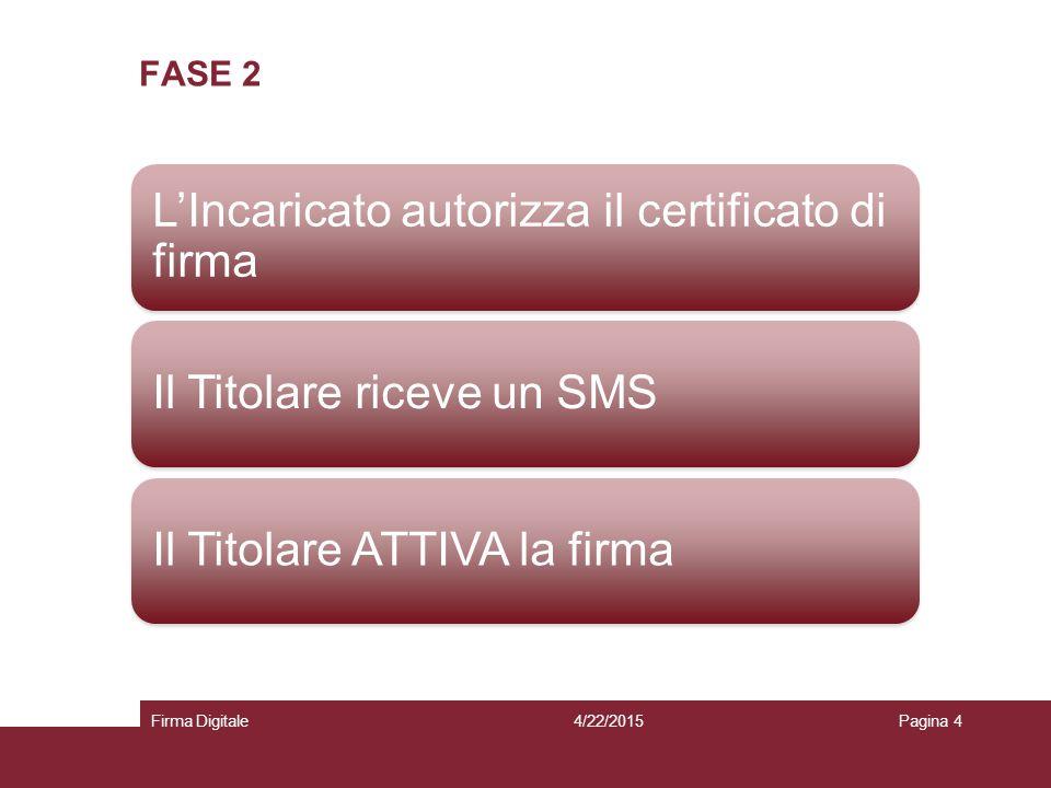 4/22/2015Firma DigitalePagina 4 FASE 2 L'Incaricato autorizza il certificato di firma Il Titolare riceve un SMS Il Titolare ATTIVA la firma