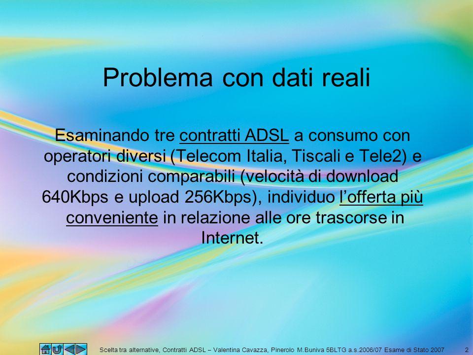 Scelta tra alternative, Contratti ADSL – Valentina Cavazza, Pinerolo M.Buniva 5BLTG a.s.2006/07 Esame di Stato 20073 Problema 1 Opzione A: y=182,80+2x Opzione B: y=9,95+1,80x Opzione C: y=361,6+1,79x (y= 182,8+178,8+1,79x) x=ore di navigazione in Internet in un anno