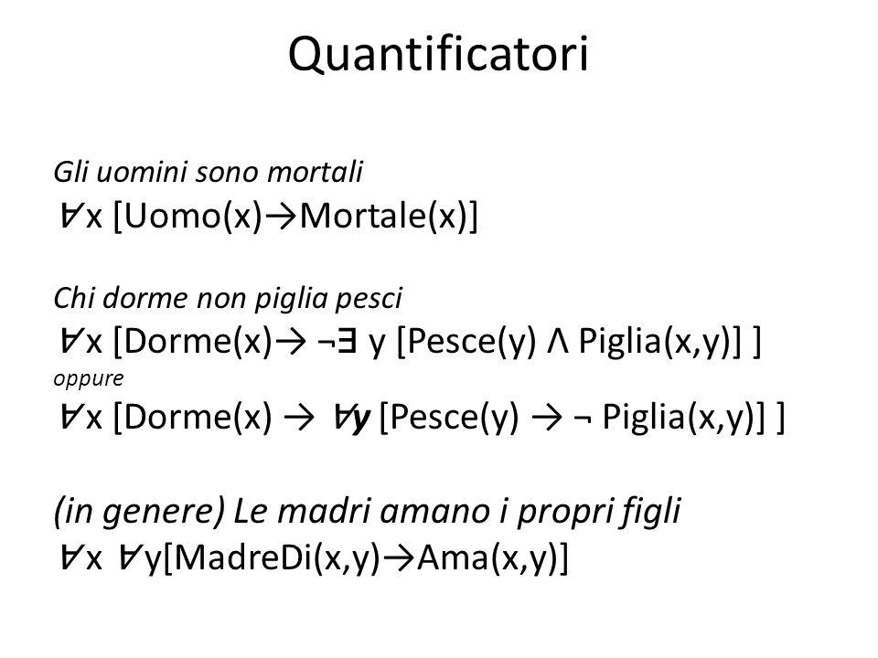 Quantificatori Gli uomini sono mortali ∀ x [Uomo(x)→Mortale(x)] Chi dorme non piglia pesci ∀ x [Dorme(x)→ ¬ ∃ y [Pesce(y) Λ Piglia(x,y)] ] oppure ∀ x