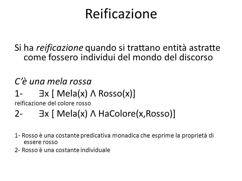 Reificazione Si ha reificazione quando si trattano entità astratte come fossero individui del mondo del discorso C'è una mela rossa 1- ∃ x [ Mela(x) Λ