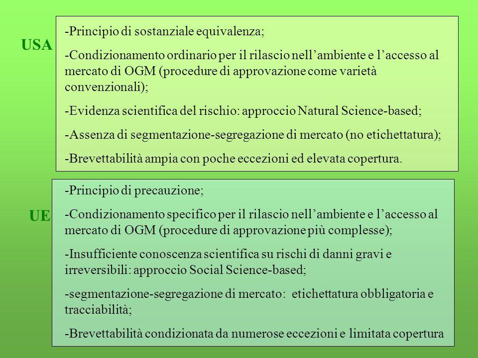 Approccio Science Based Include le sole discipline di carattere sperimentale (es.