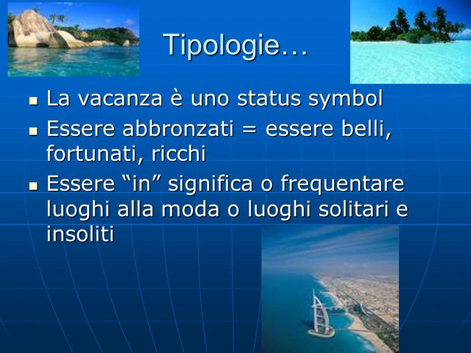 Tipologie… La vacanza è uno status symbol La vacanza è uno status symbol Essere abbronzati = essere belli, fortunati, ricchi Essere abbronzati = esser