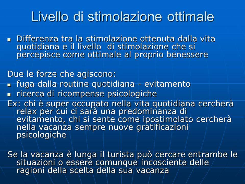 Livello di stimolazione ottimale Differenza tra la stimolazione ottenuta dalla vita quotidiana e il livello di stimolazione che si percepisce come ott